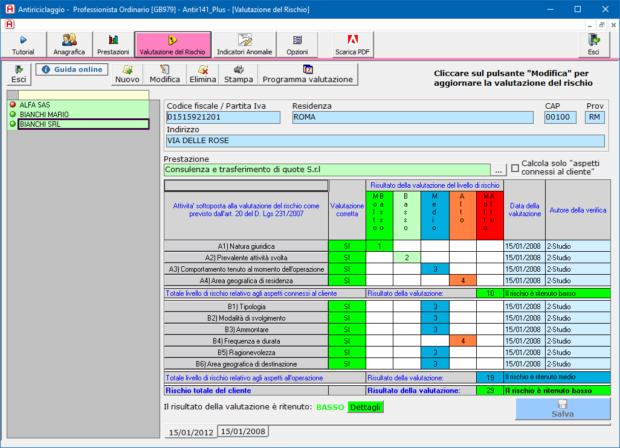grafica valutazione rischio novità Antiriciclaggio GB